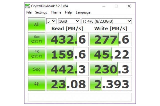 test tốc độ Samsung T5-250gb